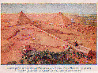 Fixed Image of Pyramids