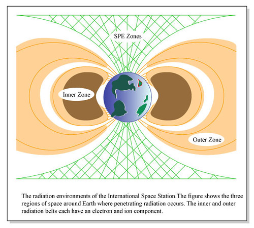 The van Allen Radiation Belts