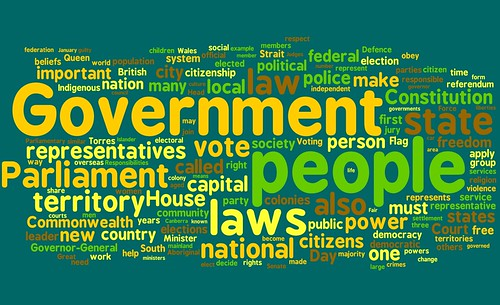New Australian Citizenship Test Tag Cloud | by Red Squirrel Publishing