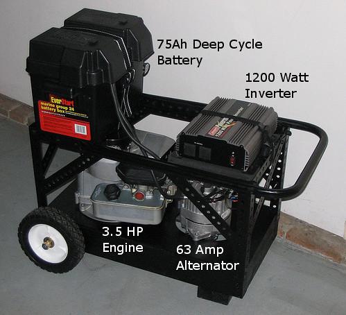 ... DIY AC/DC Generator | by pitbullboy