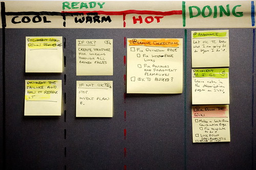 Productivity: Using the Personal Kanban to Play with Project Decomposition | by orcmid