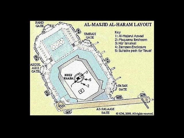 Swell Masjid Al Haram At Mecca 7Th Century History Of Evergreenethics Interior Chair Design Evergreenethicsorg