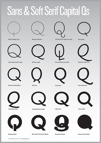 Sans & Soft Serif Capital Qs | by Brett Jordan
