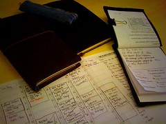 Am I organized? | by koalazymonkey