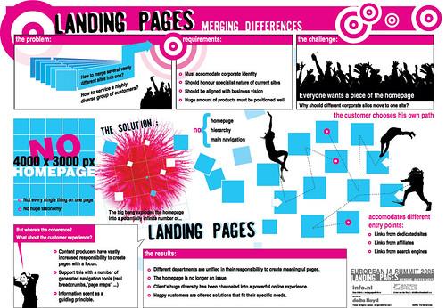 Landing Pages: Merging Differences | by Kaeru