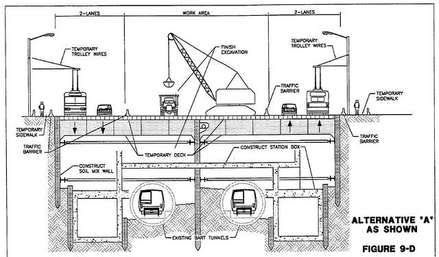 bart 30th st  infill station construction diagram | by jwalker64