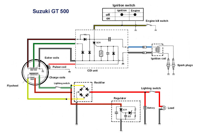 Suzuki GT500 wiring diag | zunspec | Flickr | Gt 500 Wiring Diagram |  | Flickr