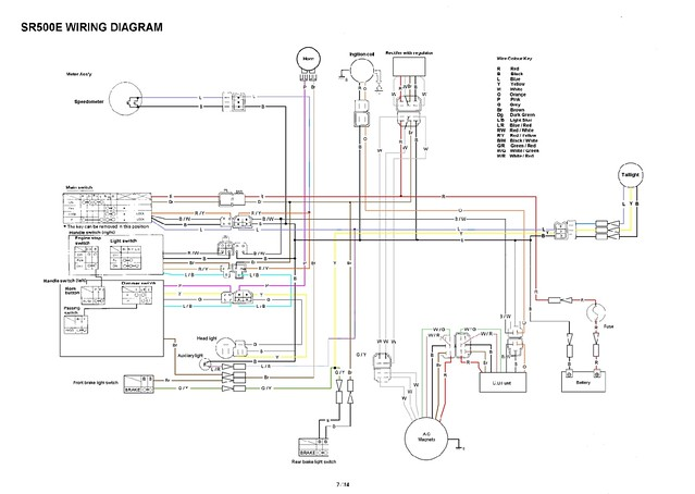 Yamaha Sr500 Wiring Diagram | Wiring Diagram on series and parallel circuits diagrams, lighting diagrams, friendship bracelet diagrams, hvac diagrams, troubleshooting diagrams, internet of things diagrams, led circuit diagrams, battery diagrams, switch diagrams, honda motorcycle repair diagrams, pinout diagrams, engine diagrams, smart car diagrams, transformer diagrams, motor diagrams, electronic circuit diagrams, gmc fuse box diagrams, sincgars radio configurations diagrams, electrical diagrams,