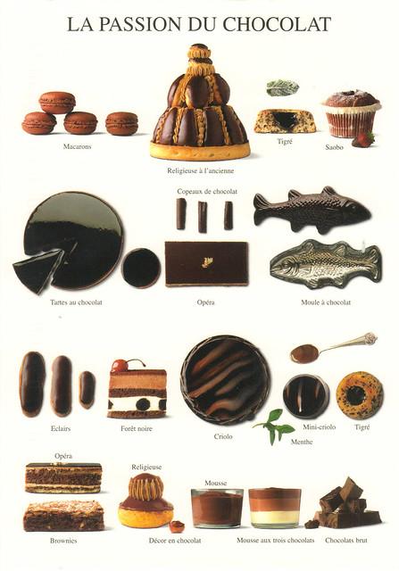 Nouvelles Images A Passion For Chocolate Postcard