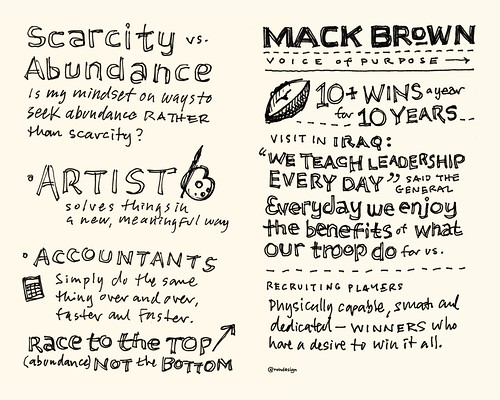 Chick-Fil-A Leadercast Sketchnotes 09-10 - Seth Godin / Mack Brown | by Mike Rohde
