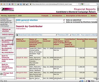 Screenshot-Financial Reports: Candidate's Electoral Campaign Return - Mozilla Firefox | by Cedric Sam