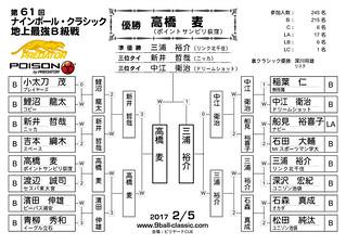 2017_02_05_決勝16横 | by 9BALL-CLASSIC.COM