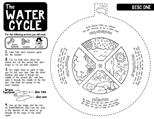 water cycle worksheets b w black and white version. Black Bedroom Furniture Sets. Home Design Ideas