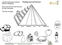 graphic regarding Food Pyramid for Kids Printable referred to as food stuff pyramid thanksgiving young children printable coloring activiti
