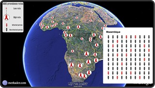 AIDS prevalence rates