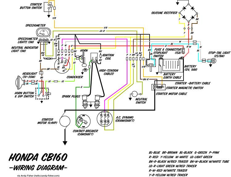 [SCHEMATICS_4CA]  Cb160 Wiring Diagram - wiring diagrams schematics | Honda Ca160 Wiring Diagram |  | wiring diagrams schematics