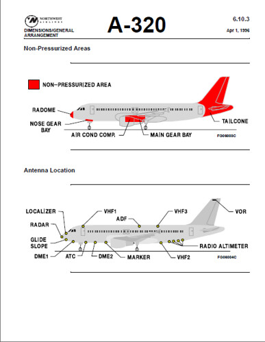 Airbus A320 Aircraft Operating Manual (AOM) Sample Page 1 ... on