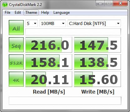 120GB OCZ Vertex SSD Speed Test | Thiti V  Sintopchai | Flickr