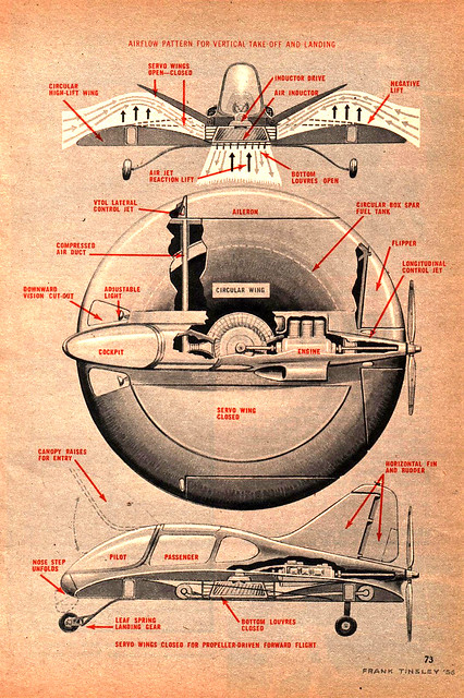 1954--Flying saucers for Everbody-03