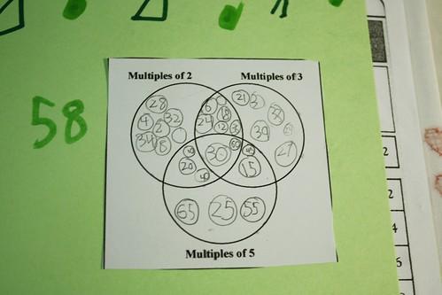triple venn diagram | by jimmiehomeschoolmom