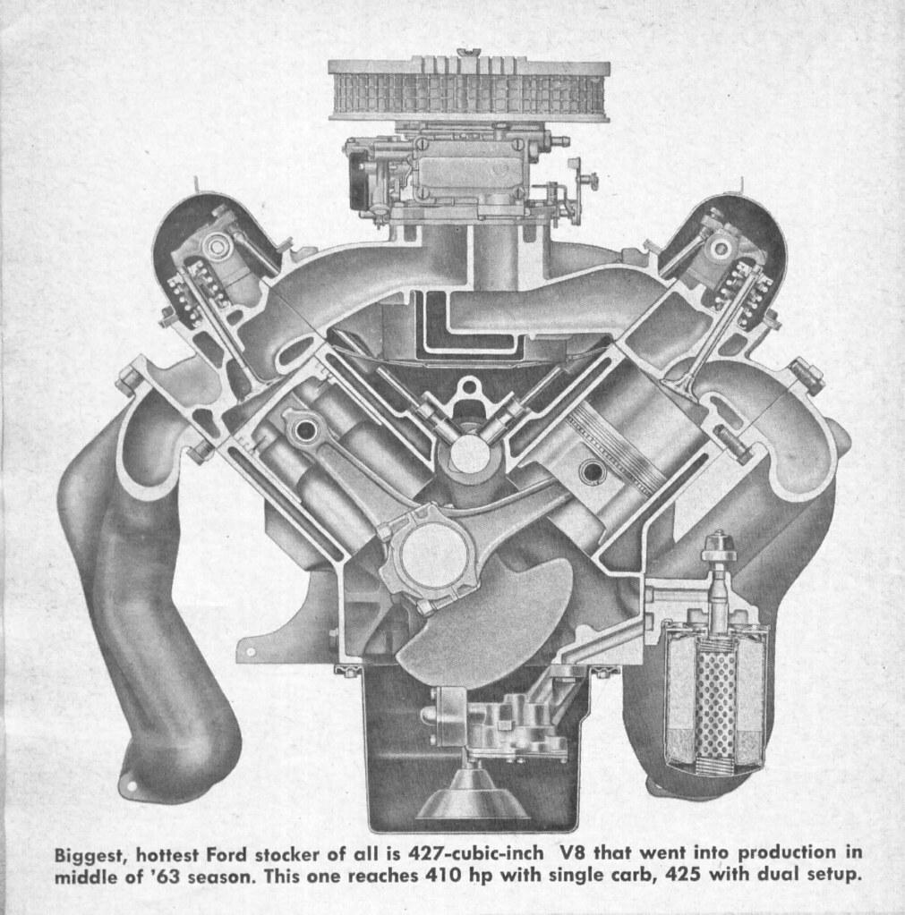 1963 Ford 427 wedge cutaway V-8 | David Rider | Flickr