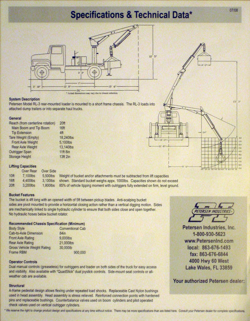 Model RL-3 Lightning Loader Brochure (Back) | If you'd like