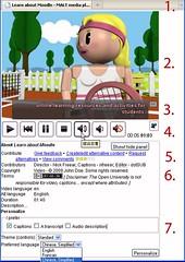 MALT-Wiki player with personalization & meta-data mockup | by Nick Freear