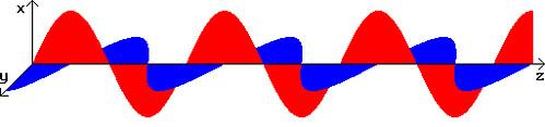 Trigonometria 12 (animazione)