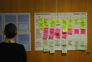 User Journey Mapping | by thinkpublic