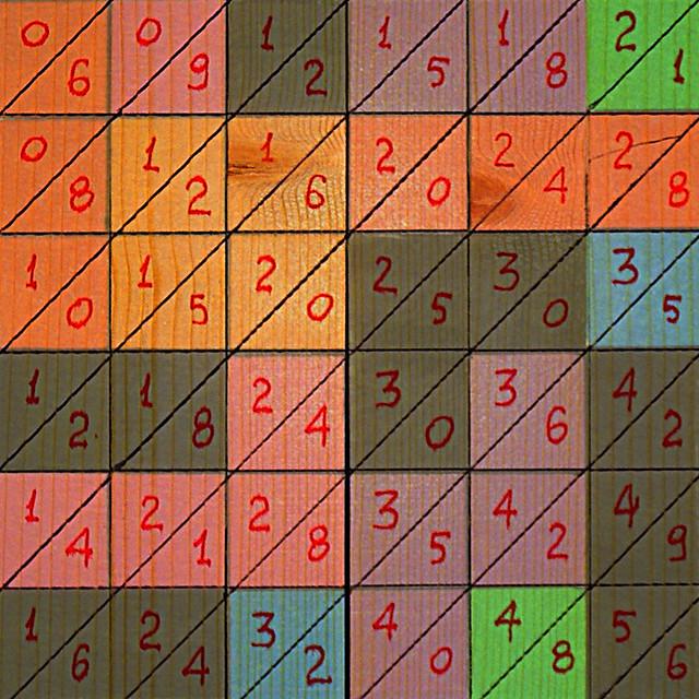 Bastoncini di Nepero: la radice quadrata