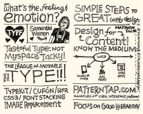 SXSW Interactive 2010: Web Type / Simple Steps | by Mike Rohde