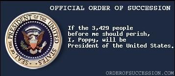 Poppy4president