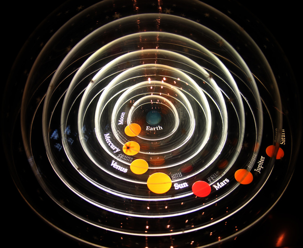 Geocentric Model of Solar System
