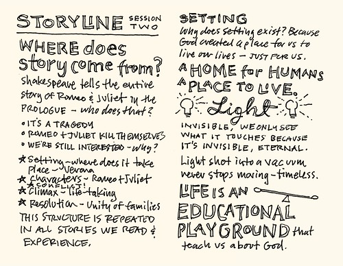 Storyline Conference 2011 Sketchnotes: 13-14   by Mike Rohde
