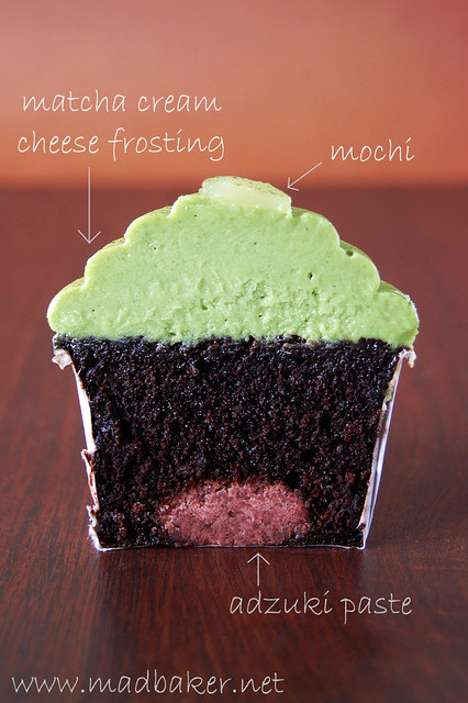 Cupcake Cross-section