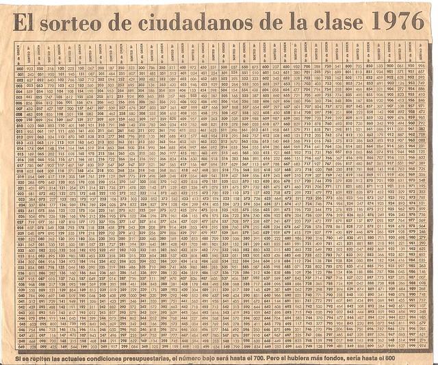sorteo clase 1976 servicio militar argentina