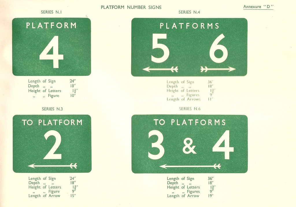 British Railways - the Railway Executive - Standard Signs