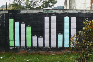Information Bars (Information graphics in the city)