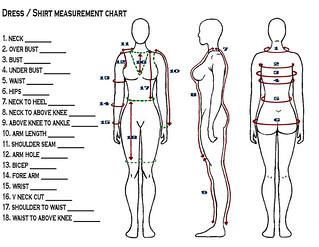 female-dress-or-shirt-measurement-chart | SalvagedStitch