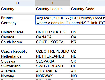 Google spreadsheet QUERY | Tony Hirst | Flickr