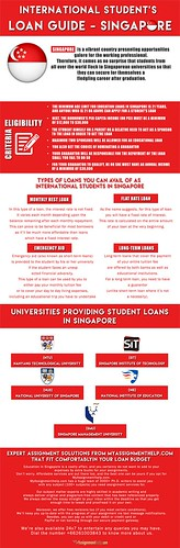 Infographic - Complete Guide for International Student Loans in Singapore