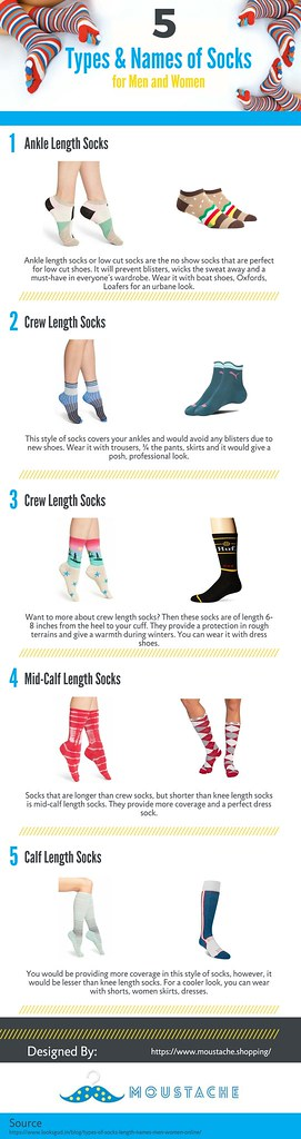 5 Types Names Of Socks For Men And Women This Infographi Flickr