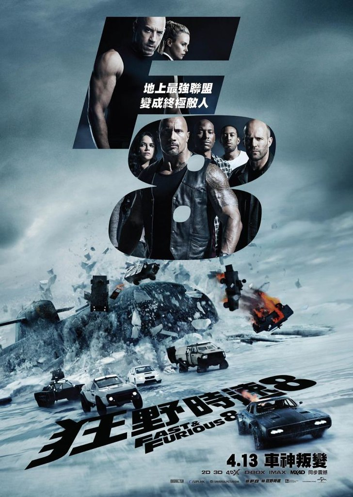fast and furious 8 full movie free download mp4