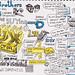 Sketchnotes - UXAustralia 2013