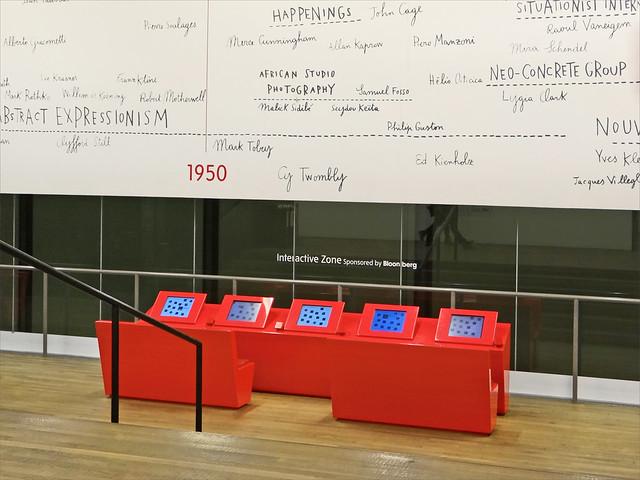 S'informer (Tate Modern)