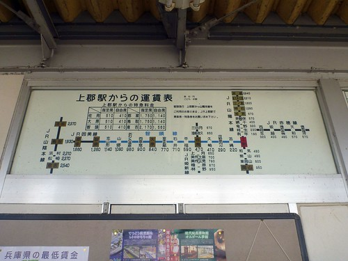 Kamigori Station, Chizu Express   by Kzaral
