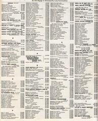 Gawler Telephone directory 1968 005