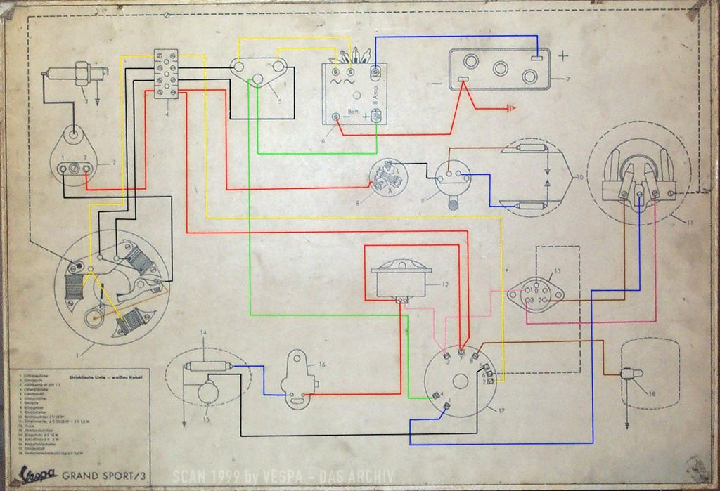 Vespa GS150 / GS3 wiring diagram with turn signals (D) | Flickr on vespa v50 wiring, vespa parts diagram, vespa switch diagram, scooter battery wire diagram, electric scooter diagram, vespa dimensions, vespa frame diagram, vespa engine, vespa seats, vespa motor diagram, vespa clock, vespa 150 wiring, vespa stator diagram, vespa accessories, vespa sprint wiring,