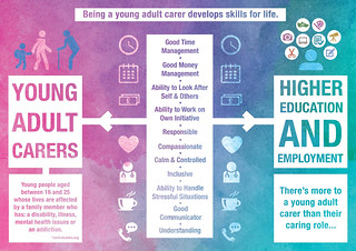 Young Adult Carers - Front | by Fixers Creative Design