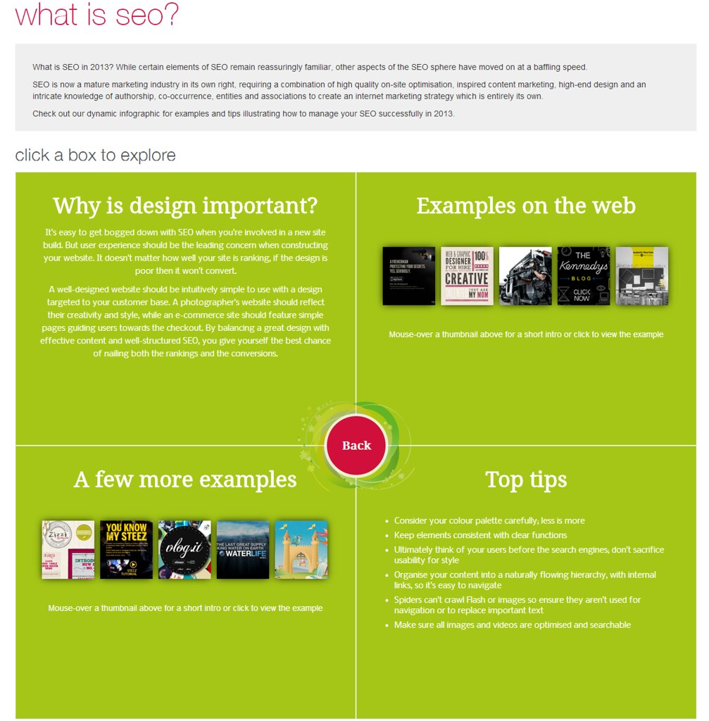 What is SEO A guide to Modern SEO in 2013 Design | What Is S